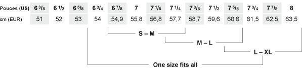 Guide des tailles casquettes